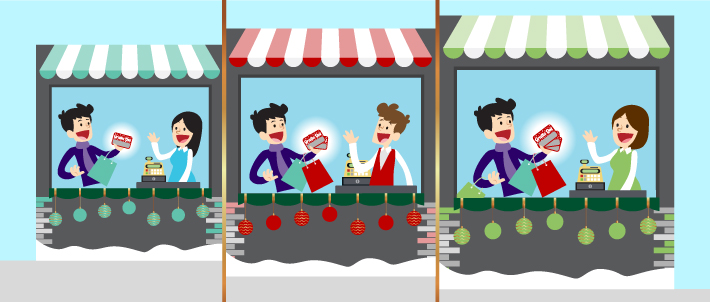 Fidelity Card scratch per gestire Lotterie di Natale informatizzate su più negozi