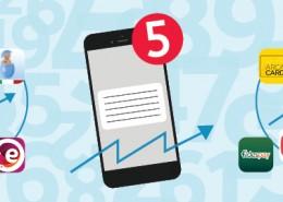2018: i numeri della fidelizzazione mobile